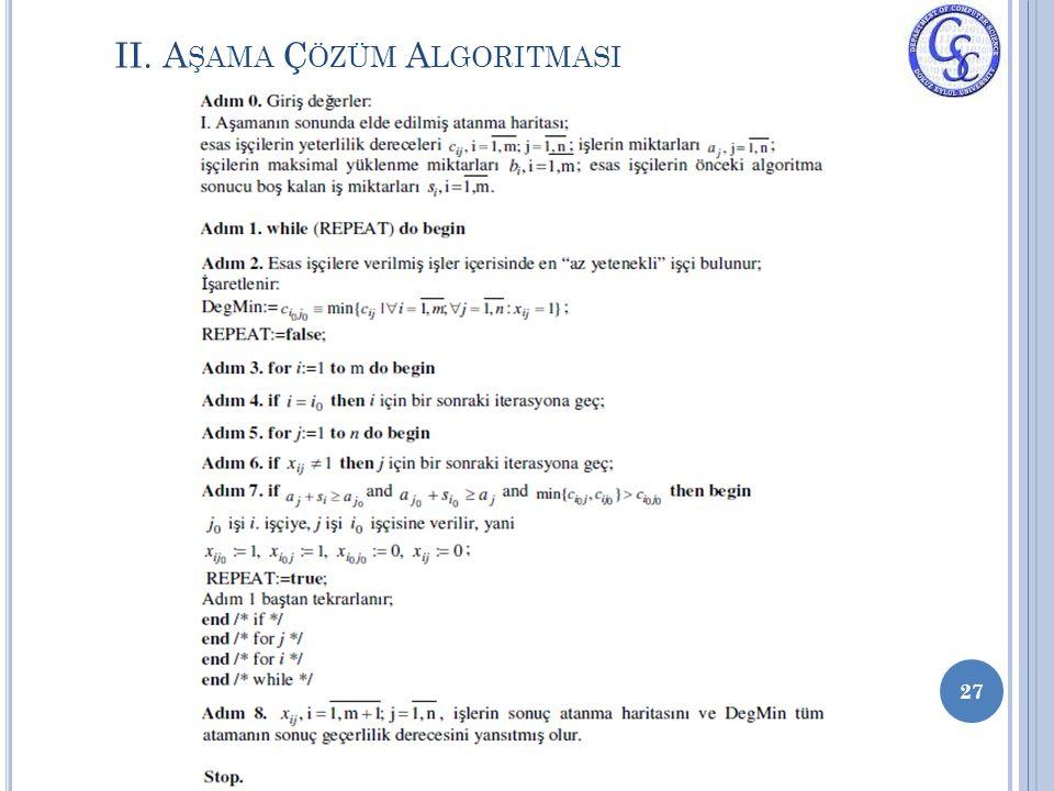 II. Aşama Çözüm Algoritmasi