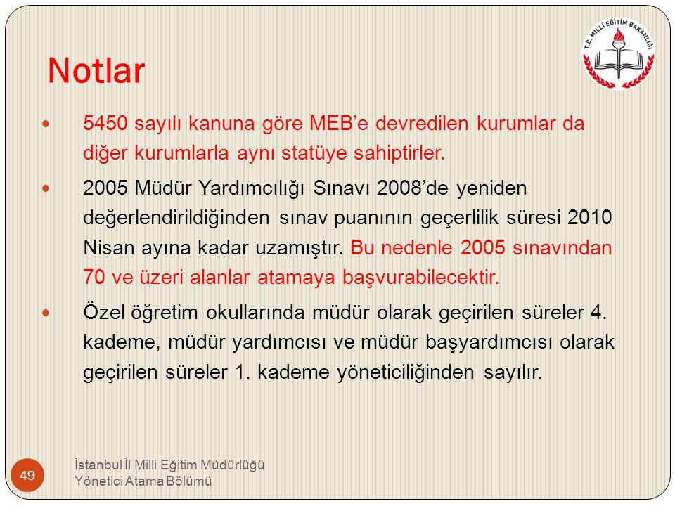 Notlar 5450 sayılı kanuna göre MEB'e devredilen kurumlar da diğer kurumlarla aynı statüye sahiptirler.