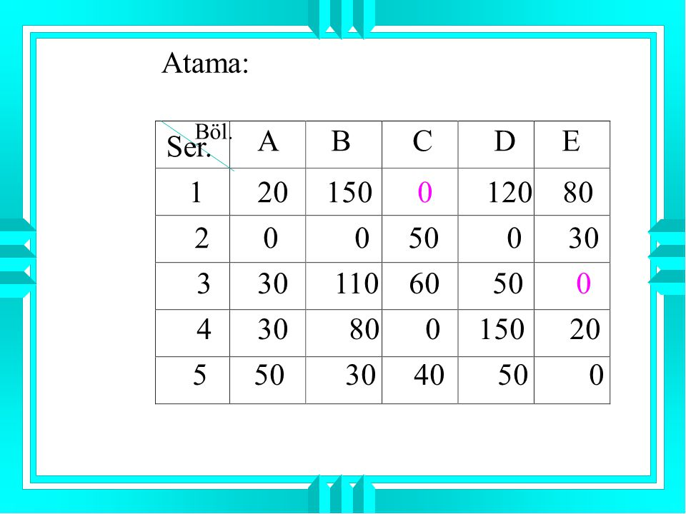 Atama: Böl. A B C D E. Ser. 1 20 150 0 120 80. 2 0 0 50 0 30.