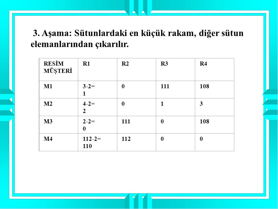 3. Aşama: Sütunlardaki en küçük rakam, diğer sütun elemanlarından çıkarılır.