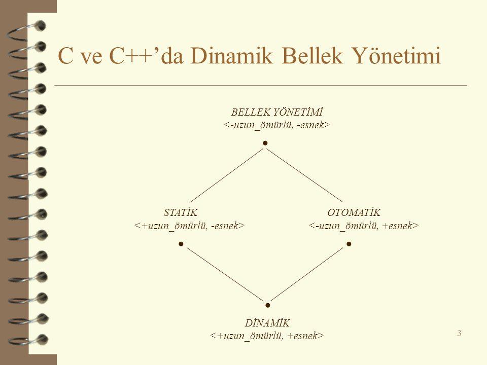 C ve C++'da Dinamik Bellek Yönetimi