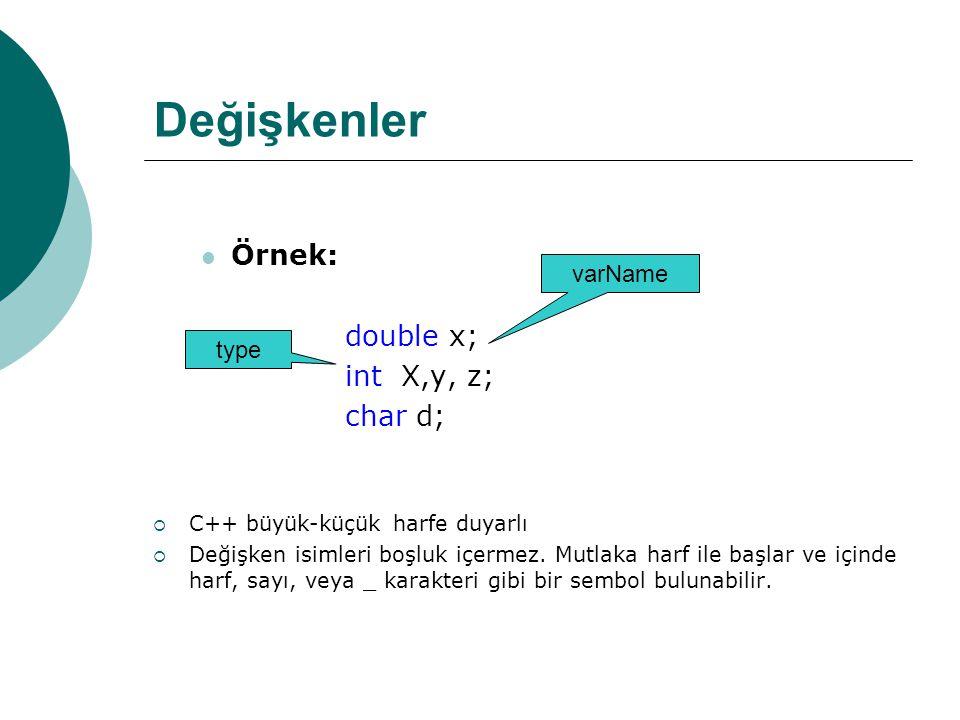 Değişkenler Örnek: double x; int X,y, z; char d; varName type