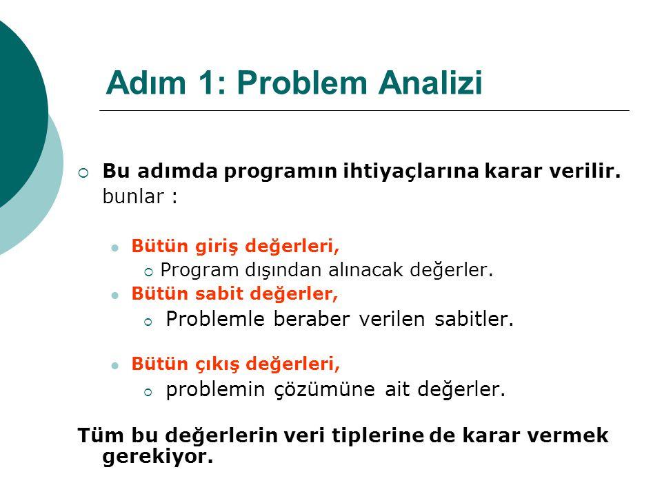Adım 1: Problem Analizi Bu adımda programın ihtiyaçlarına karar verilir. bunlar : Bütün giriş değerleri,