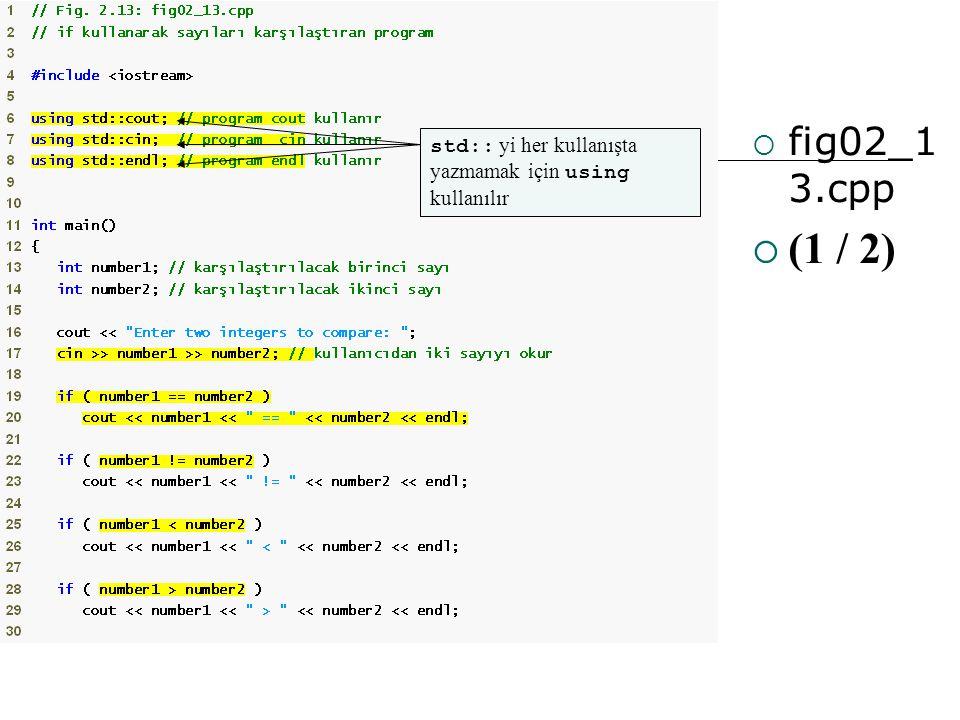 Outline fig02_13.cpp (1 / 2) std:: yi her kullanışta yazmamak için using kullanılır