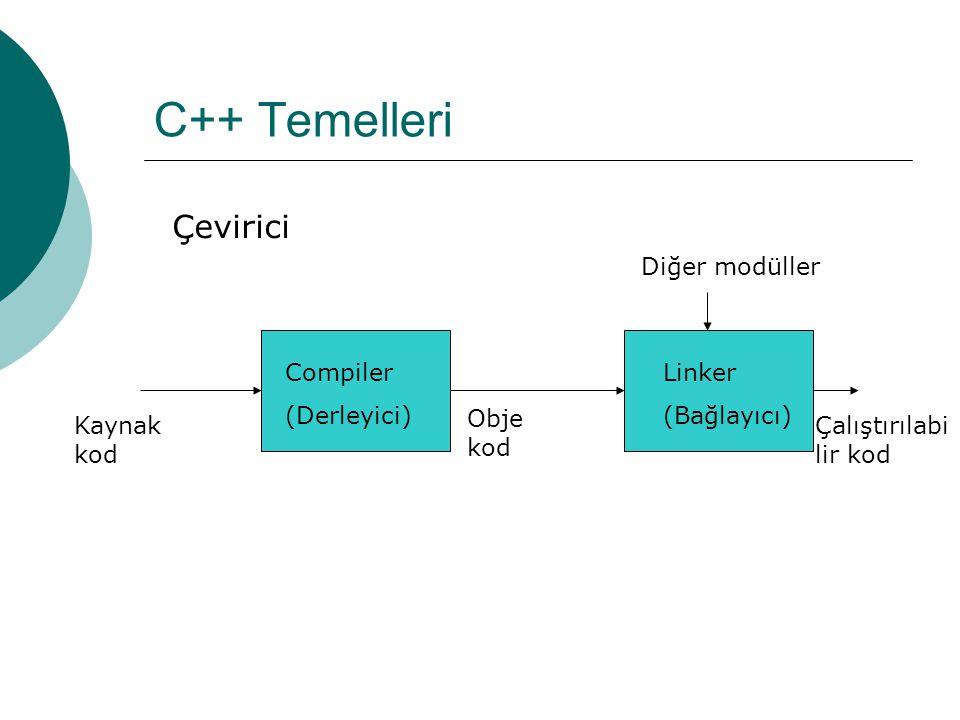 C++ Temelleri Çevirici Diğer modüller Compiler (Derleyici) Linker