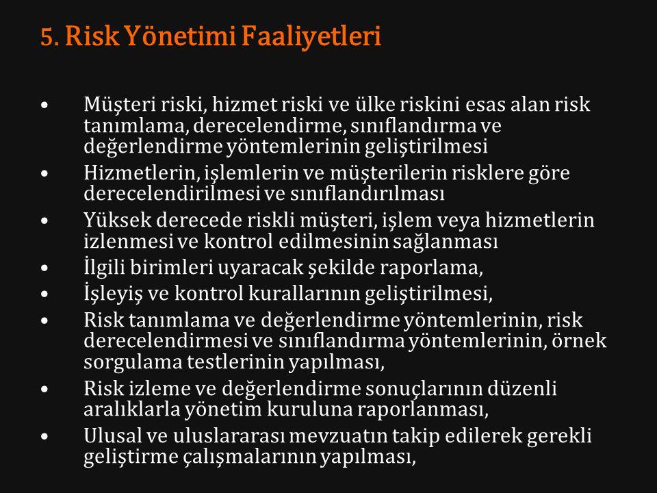 5. Risk Yönetimi Faaliyetleri