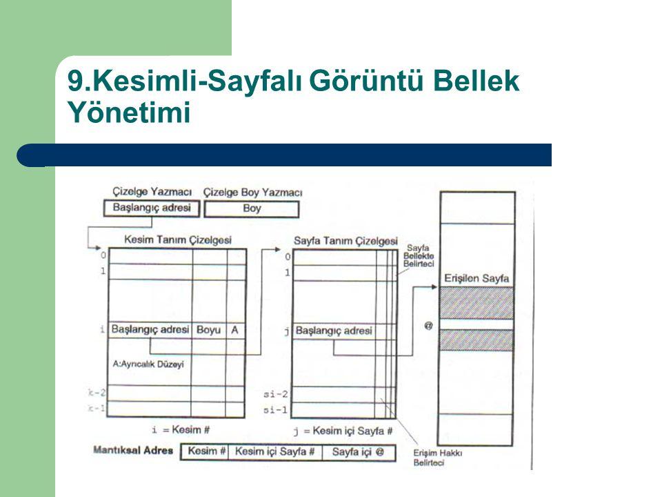 9.Kesimli-Sayfalı Görüntü Bellek Yönetimi