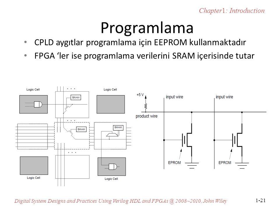 Programlama CPLD aygıtlar programlama için EEPROM kullanmaktadır