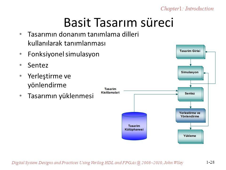 Basit Tasarım süreci Tasarımın donanım tanımlama dilleri kullanılarak tanımlanması. Fonksiyonel simulasyon.