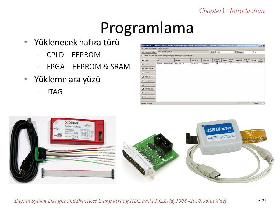 Programlama Yüklenecek hafıza türü Yükleme ara yüzü CPLD – EEPROM