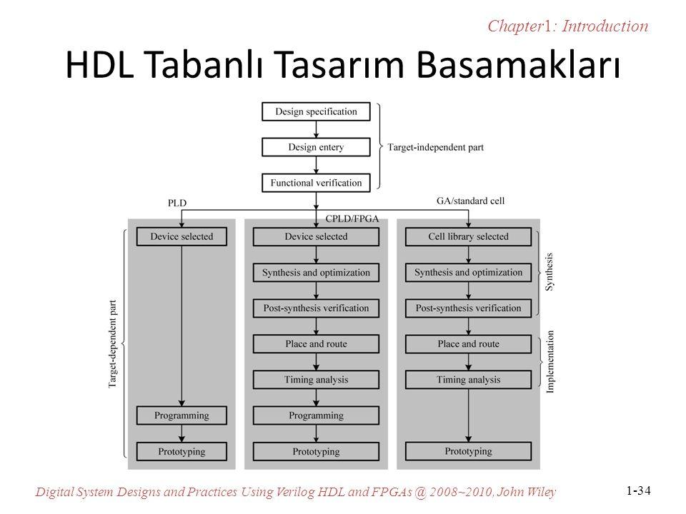 HDL Tabanlı Tasarım Basamakları