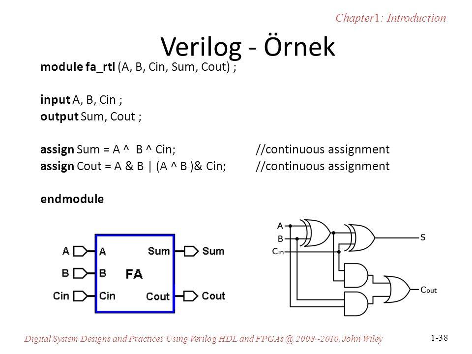 Verilog - Örnek module fa_rtl (A, B, Cin, Sum, Cout) ;