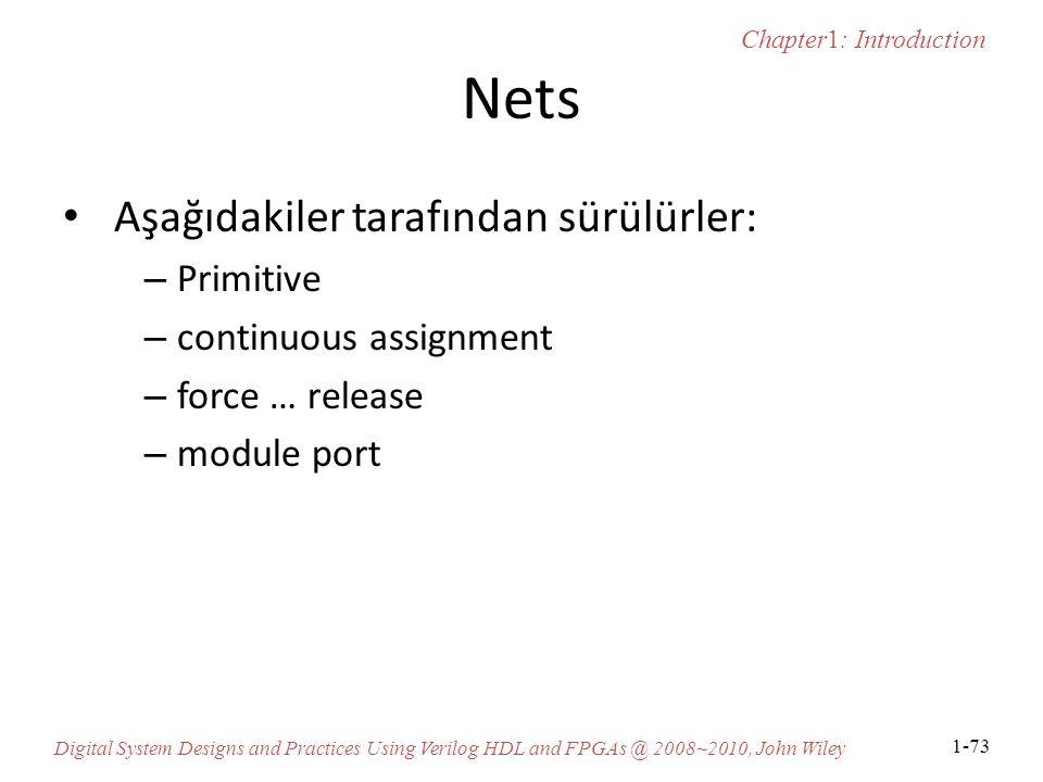 Nets Aşağıdakiler tarafından sürülürler: Primitive