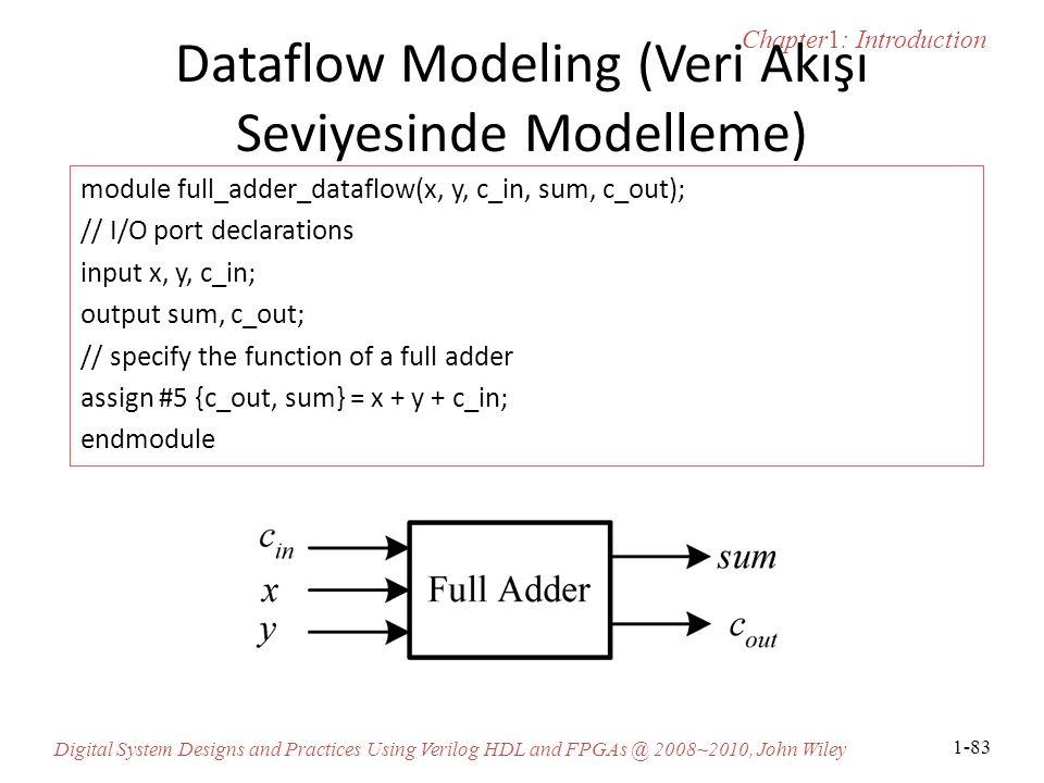 Dataflow Modeling (Veri Akışı Seviyesinde Modelleme)