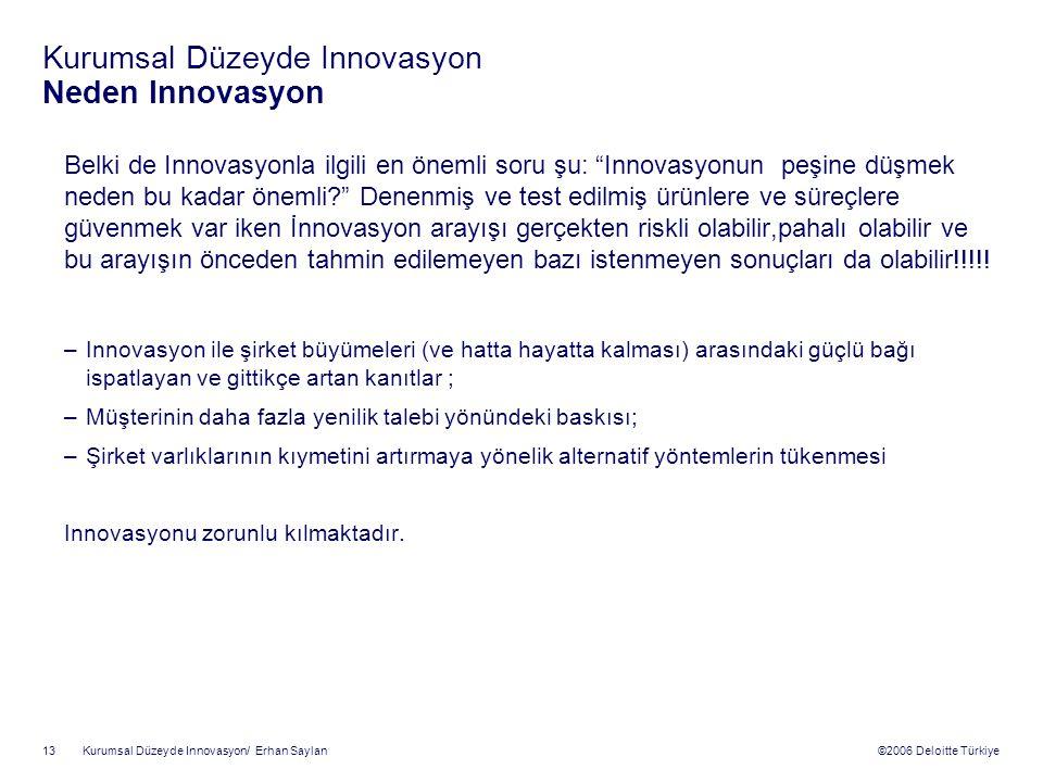 Kurumsal Düzeyde Innovasyon Neden Innovasyon