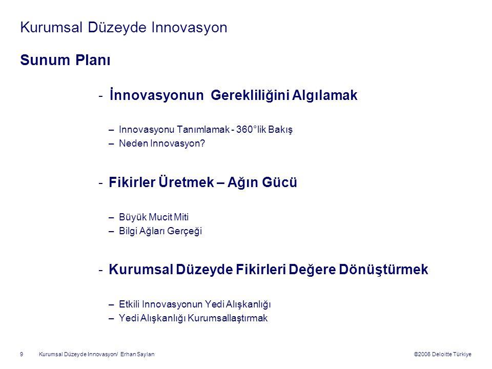 Kurumsal Düzeyde Innovasyon Sunum Planı