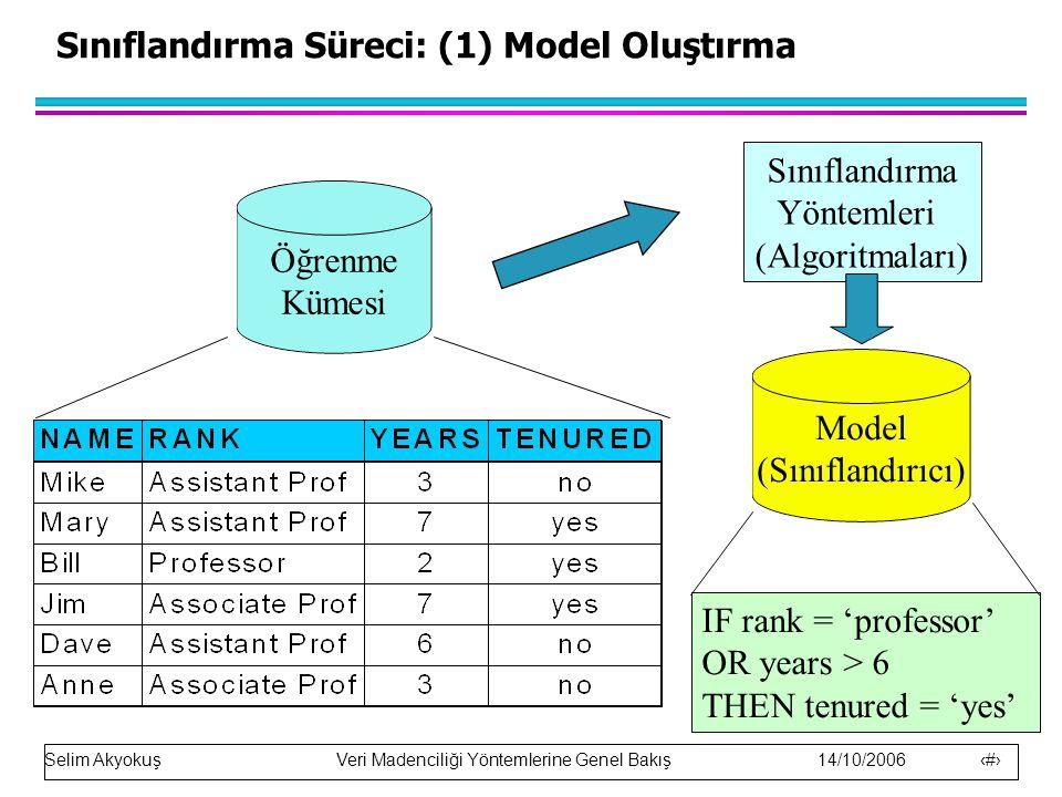 Sınıflandırma Süreci: (1) Model Oluştırma