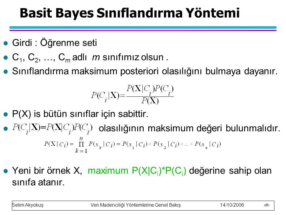 Basit Bayes Sınıflandırma Yöntemi