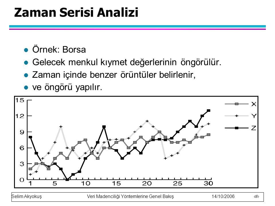 Zaman Serisi Analizi Örnek: Borsa