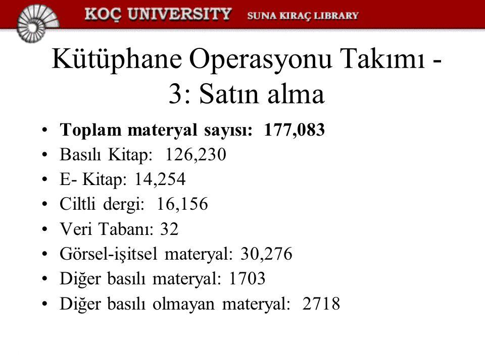 Kütüphane Operasyonu Takımı - 3: Satın alma