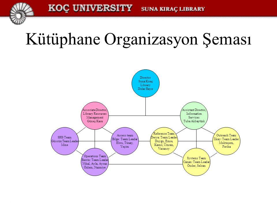 Kütüphane Organizasyon Şeması