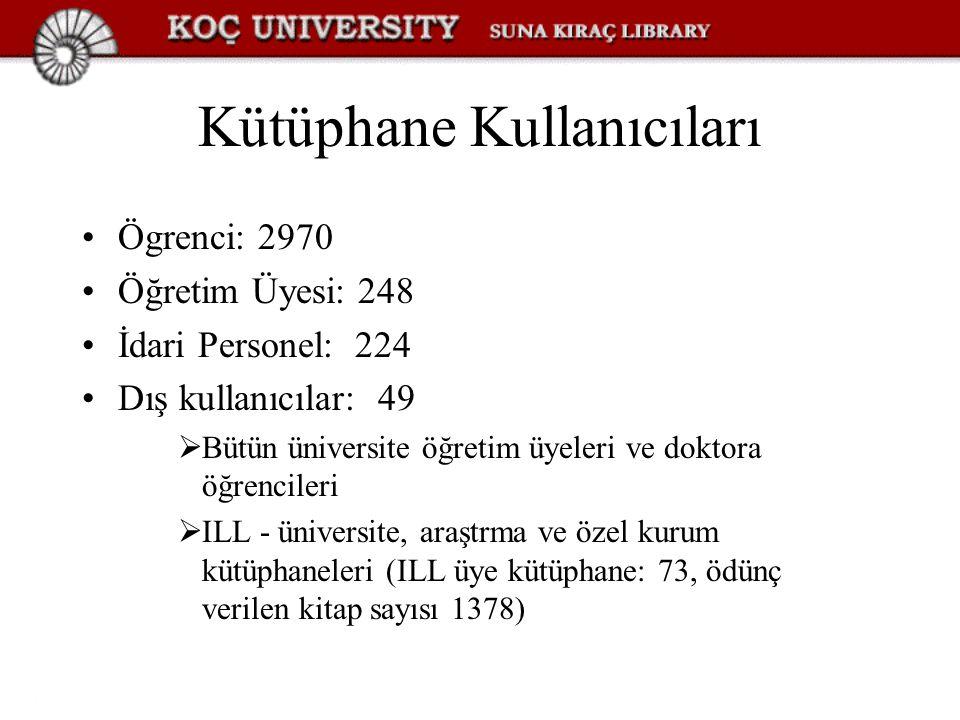 Kütüphane Kullanıcıları