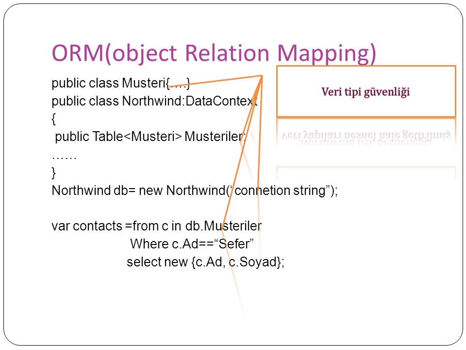 ORM(object Relation Mapping)