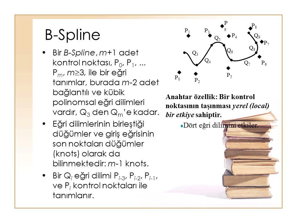 P0 P1. P2. P3. P5. P4. P6. P7. P8. P9. Q3. Q4. Q5. Q6. Q7. Q8. Q9. B-Spline.