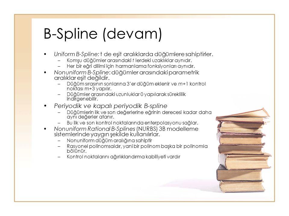 B-Spline (devam) Periyodik ve kapalı periyodik B-spline
