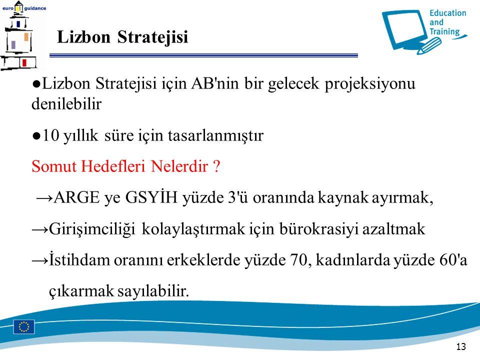 Lizbon Stratejisi ●Lizbon Stratejisi için AB nin bir gelecek projeksiyonu denilebilir. ●10 yıllık süre için tasarlanmıştır.
