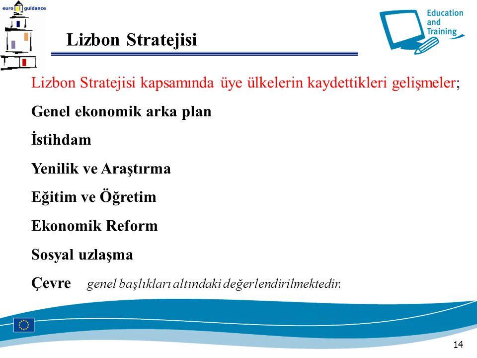 Lizbon Stratejisi Lizbon Stratejisi kapsamında üye ülkelerin kaydettikleri gelişmeler; Genel ekonomik arka plan.