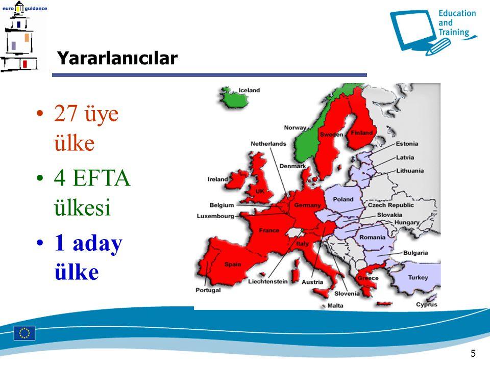 Yararlanıcılar 27 üye ülke 4 EFTA ülkesi 1 aday ülke