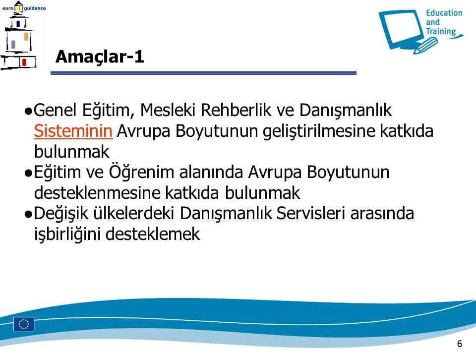 Amaçlar-1 ●Genel Eğitim, Mesleki Rehberlik ve Danışmanlık. Sisteminin Avrupa Boyutunun geliştirilmesine katkıda.