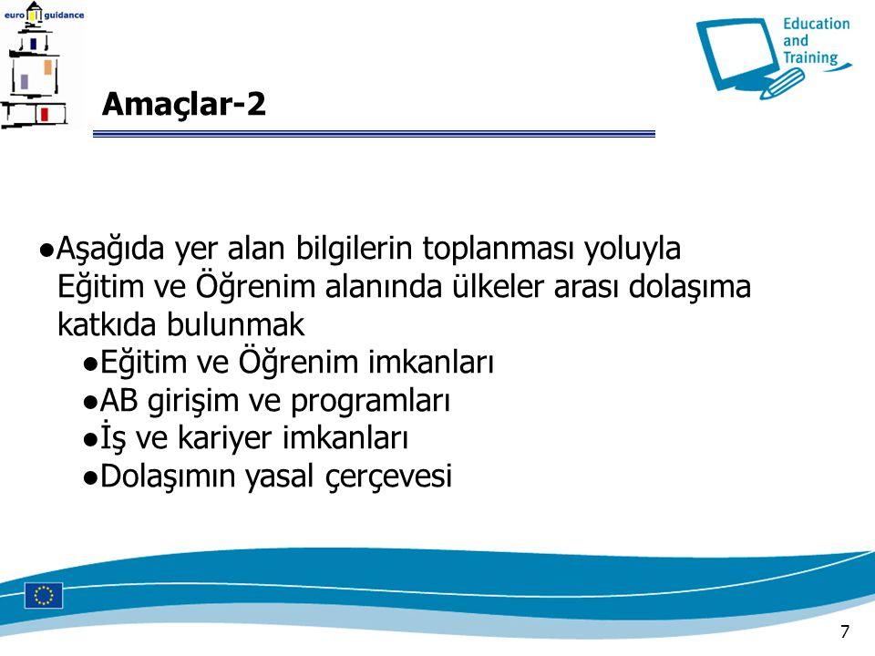 Amaçlar-2 ●Aşağıda yer alan bilgilerin toplanması yoluyla. Eğitim ve Öğrenim alanında ülkeler arası dolaşıma.