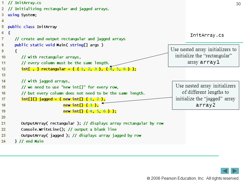 InitArray.cs (1 of 3) Use nested array initializers to initialize the rectangular array array1.