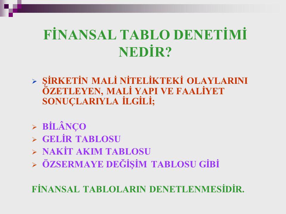 FİNANSAL TABLO DENETİMİ NEDİR