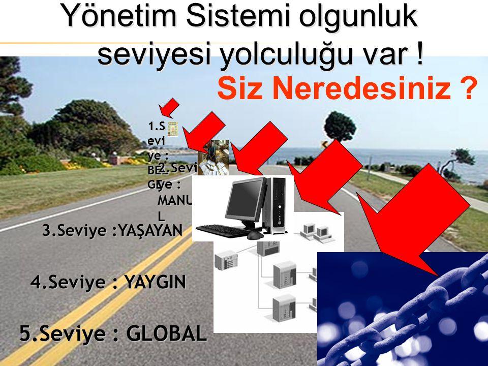 Yönetim Sistemi olgunluk seviyesi yolculuğu var !