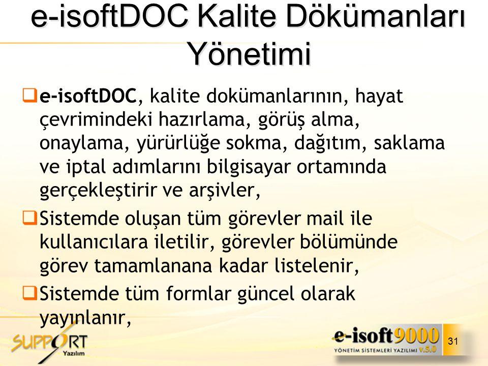 e-isoftDOC Kalite Dökümanları Yönetimi