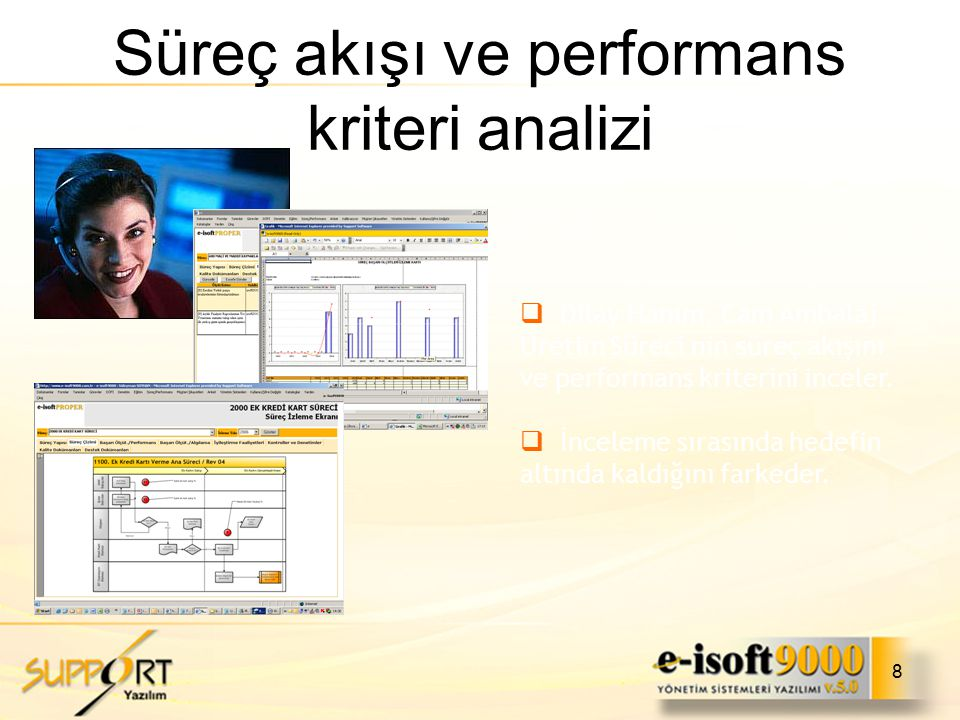 Süreç akışı ve performans kriteri analizi