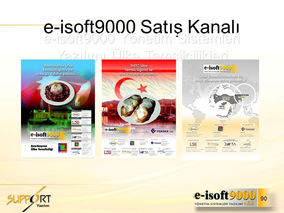 e-isoft9000 Yönetim Sistemleri Yazılımı Ülke Temsilcilikleri