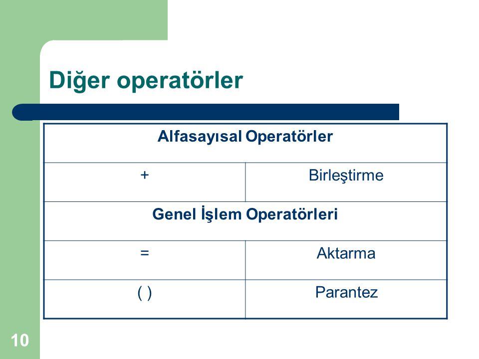 Alfasayısal Operatörler Genel İşlem Operatörleri