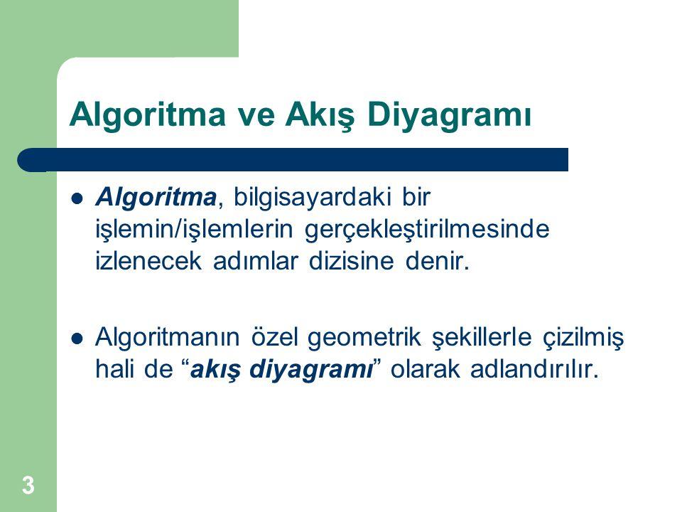 Algoritma ve Akış Diyagramı