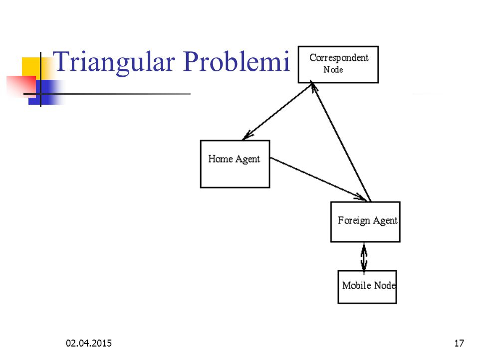 Triangular Problemi 09.04.2017