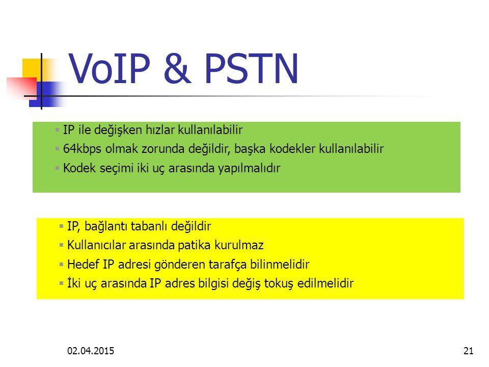 VoIP & PSTN IP ile değişken hızlar kullanılabilir