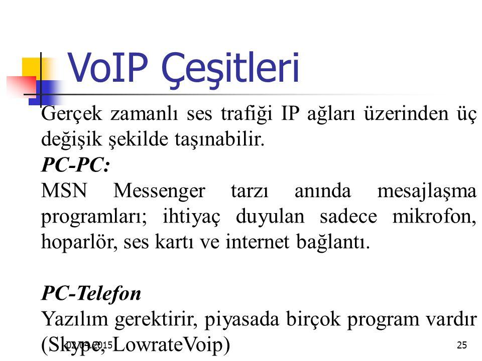VoIP Çeşitleri Gerçek zamanlı ses trafiği IP ağları üzerinden üç değişik şekilde taşınabilir. PC-PC: