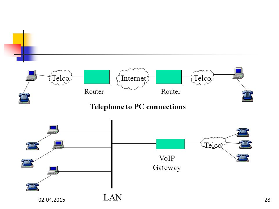 Telephone to PC connections