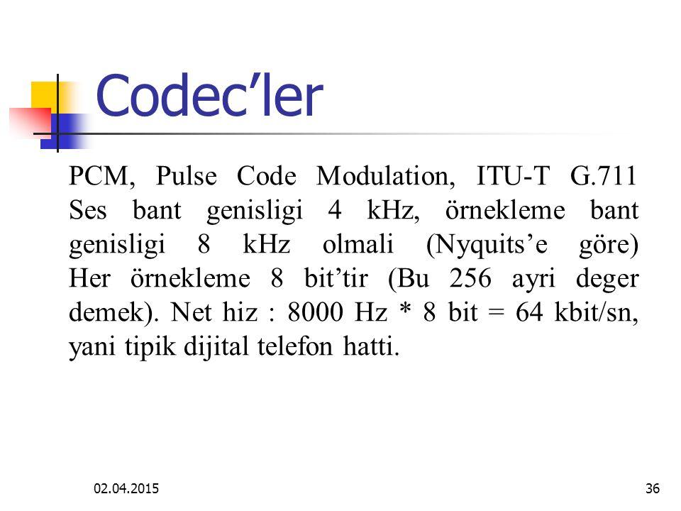 Codec'ler