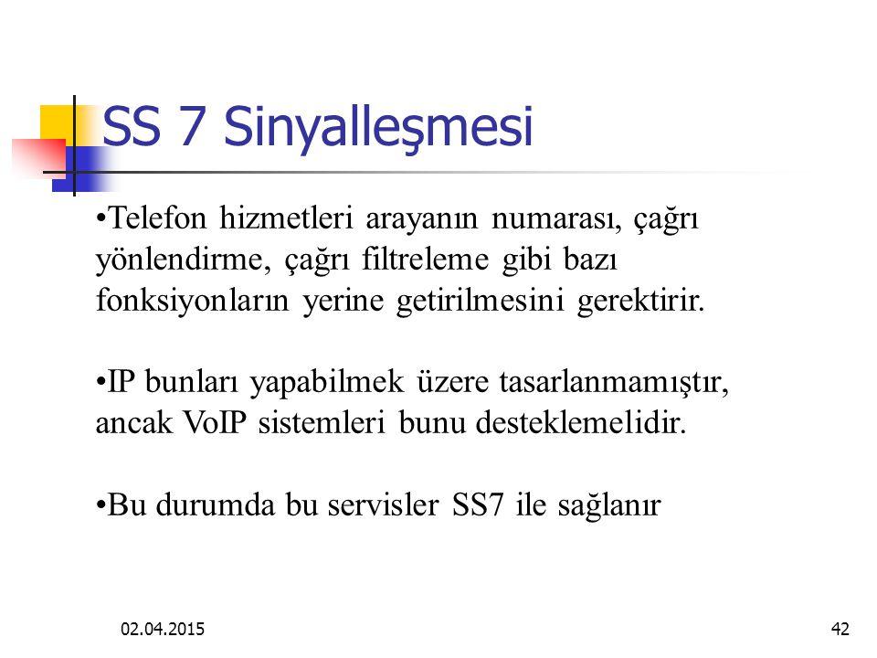 SS 7 Sinyalleşmesi