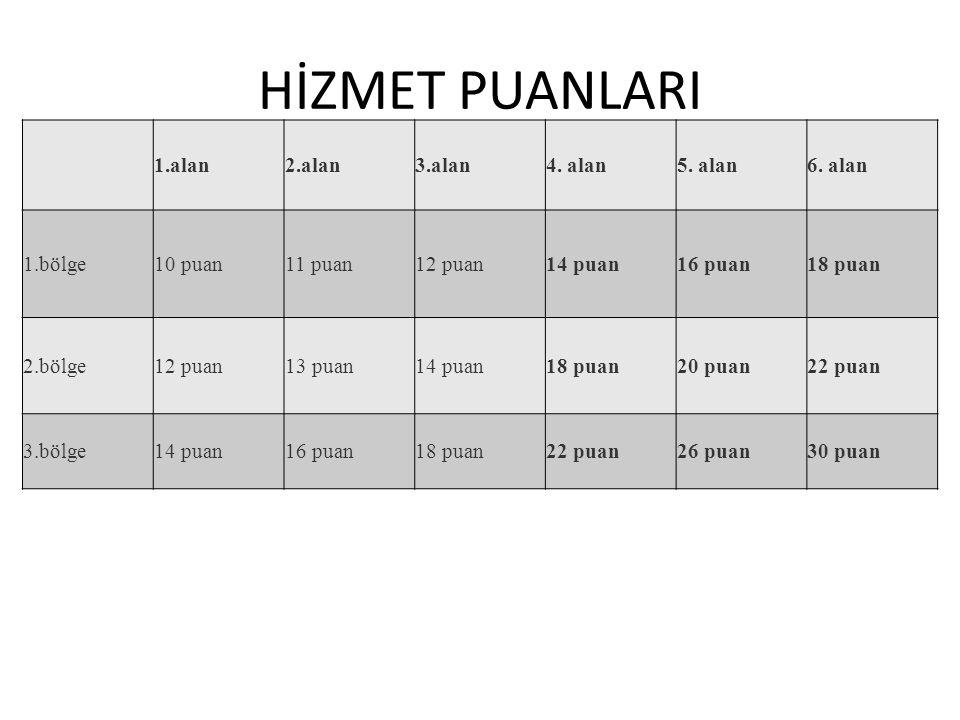 HİZMET PUANLARI 1.alan 2.alan 3.alan 4. alan 5. alan 6. alan 1.bölge