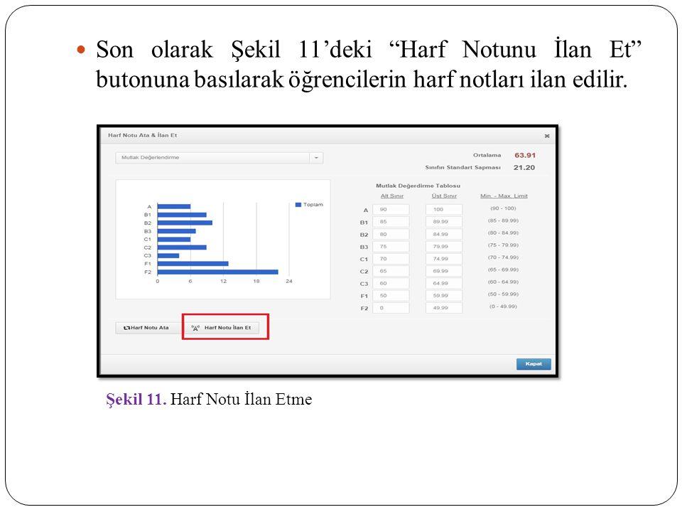 Son olarak Şekil 11'deki Harf Notunu İlan Et butonuna basılarak öğrencilerin harf notları ilan edilir.